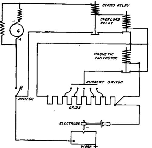 Electric Welding Equipment  Part 3